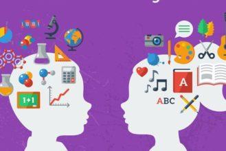 Vận dụng cấu trúc não bộ để giúp tập trung học tập tối đa