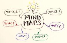 Áp dụng sơ đồ tư duy vào học tập như nào cho hiệu quả?